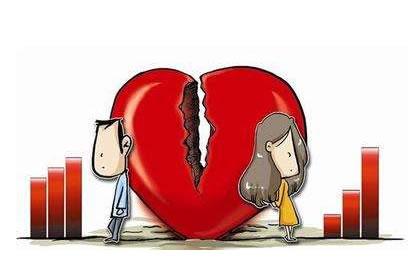 夢見老公和自己離婚|周公解夢
